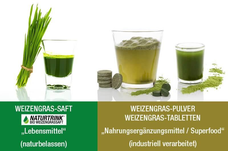 weizengrassaft_vs_pulvernkcO1ggaI1gr9